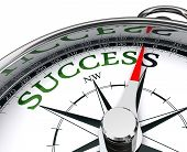 picture of indications  - success green word indicated by compass conceptual image - JPG