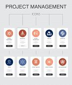 Project Management Infographic 10 Steps Ui Design.project Presentation, Meeting, Workflow, Risk Mana poster