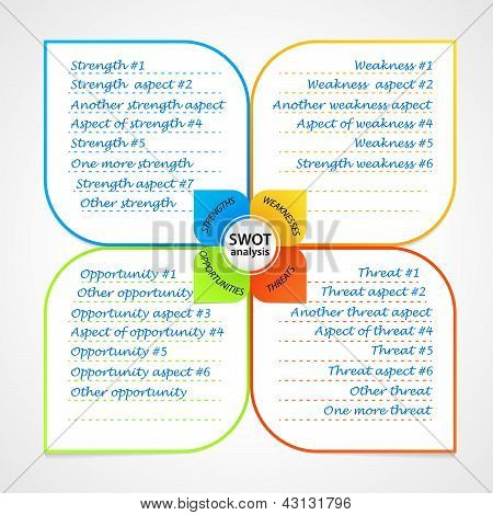 Sheet With Swot Analysis Diagram Wit Space For Own Strengths, Weaknesses, Threats And Opportunities