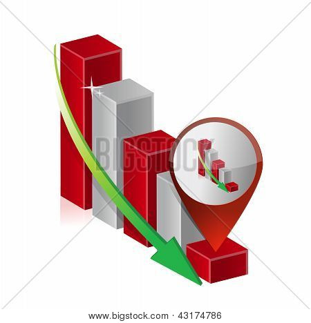 Falling Down Graph Chart Location Pointer