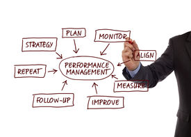 image of follow-up  - Performance management flow chart showing key business terms strategy - JPG