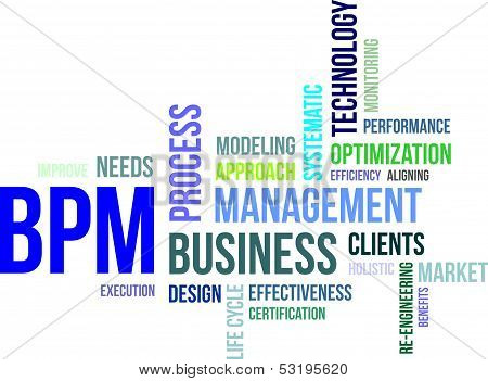 Word Cloud - Bpm