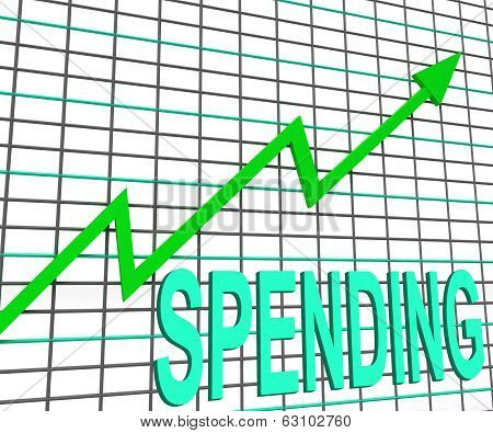 Spending Chart Graph Shows Increasing Expenditure Purchasing
