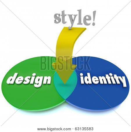 Style Venn Diagram Design Identity Overlapping Circles