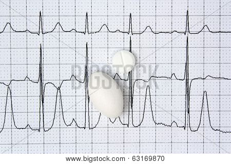Pills And Electrocardiogram Background