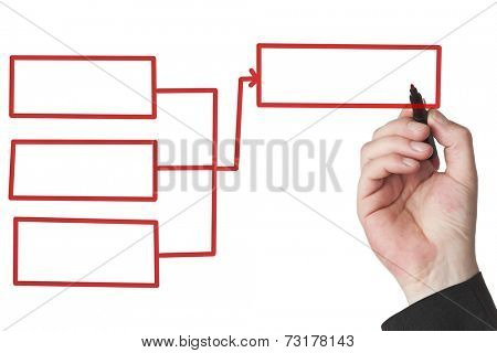 male hand with red felt tip pen drawing a flow chart