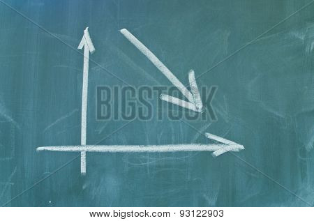 Failure graph on green chalkboard