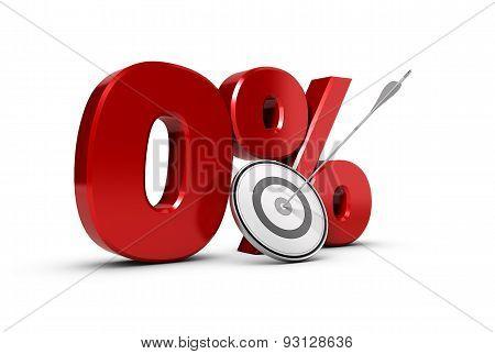Objective Zero Percent.