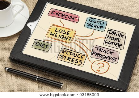 lose weight mindmap - a sketch drawing on a digital tablet with a cup of coffee and stylus pen