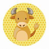 image of chinese zodiac animals  - Chinese Zodiac Ox Theme Elements - JPG