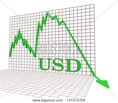 Usd Graph Negative Indicates Foreign Currency And Charts 3D Rendering