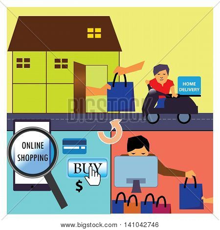 An Illustration of online shopping,with the complete process from searching products in smartphone to home delivery.