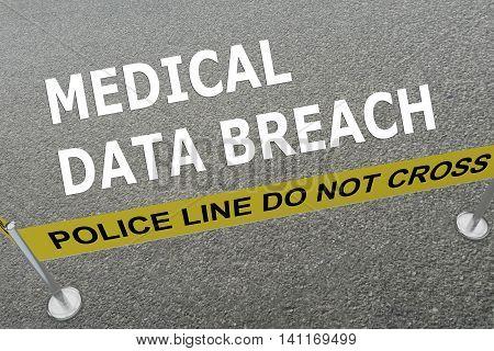 Medical Data Breach Concept