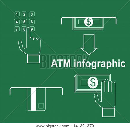 ATM terminal usage infographic. Bank credit card money banknote cash withdrawal icons . Vector