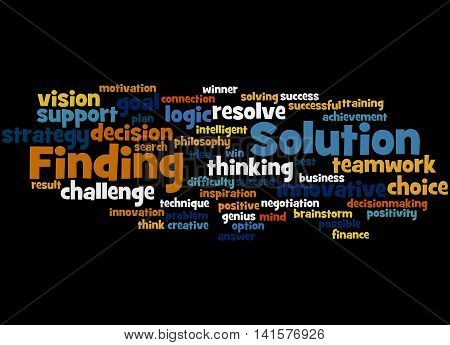 Solution Finding, Word Cloud Concept