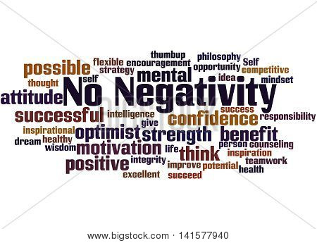 No Negativity, Word Cloud Concept 2