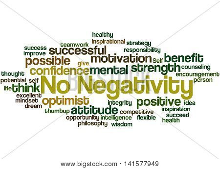 No Negativity, Word Cloud Concept