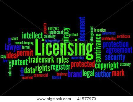 Licensing, Word Cloud Concept 8