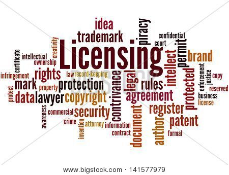 Licensing, Word Cloud Concept 7