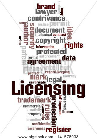 Licensing, Word Cloud Concept 4