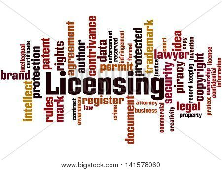 Licensing, Word Cloud Concept 3