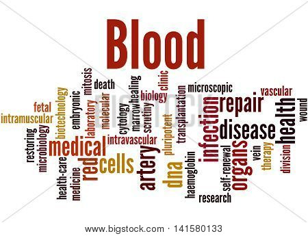 Blood, Word Cloud Concept 7