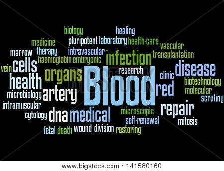 Blood, Word Cloud Concept 5