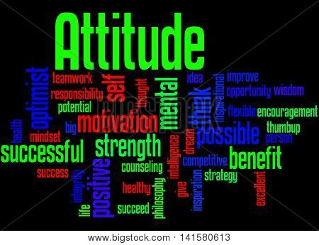 Attitude, Word Cloud Concept 6