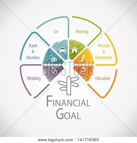 Financial Goal Personal Future Planning Target Infographic