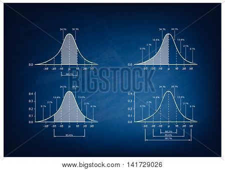 Business and Marketing Concepts Illustration Collection of Gaussian Bell Curve Diagram or Normal Distribution Curve on A Chalkboard Background.