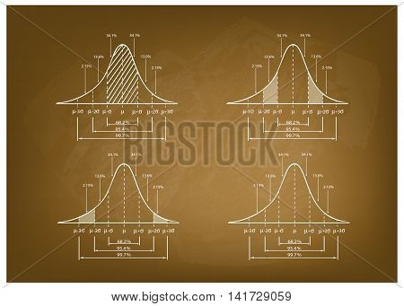 Business and Marketing Concepts Illustration of 3 Step Standard Deviation Diagram Gaussian Bell or Normal Distribution Curve on A Chalkboard Background.