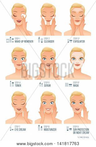 Basic women skincare routine steps. Facial care vector infographic illustration isolated on white background.