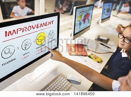 Personal Development Improvement Progress Aspirations Concept