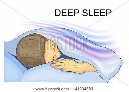 illustration of a girl sleeping in deep sleep under the blue blanket