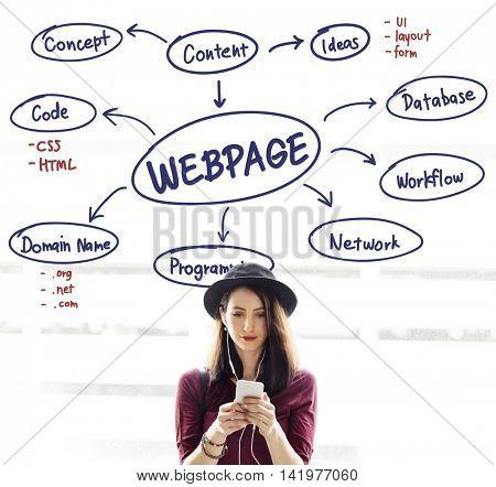 Webpage Browser Data Digital Internet Network Concept