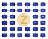 Block Chain Technology Of Zcash With Chain Between Blocks On White Background ,block Chain Design Co poster
