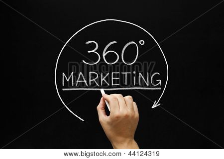 360 Grados concepto de Marketing