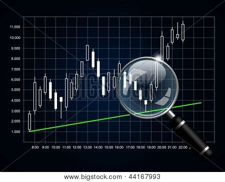 Japanese Candlestick Chart With Magnifying Glass Isolated Over Dark