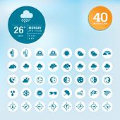 pic of uv-light  - Set of weather icons and widget template - JPG