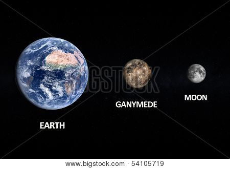 Ganymede The Moon And Earth