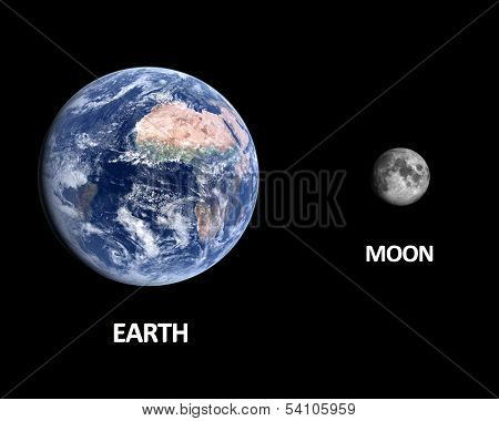 Planet Earth And Our Moon