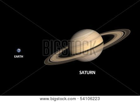 Planets Earth And Saturn