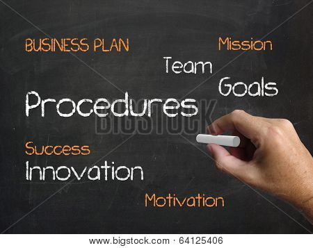 Procedures On Chalkboard Refer To A Procedure Model Or Method