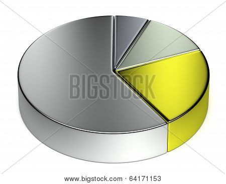 Creative Abstract Metal Pie Chart