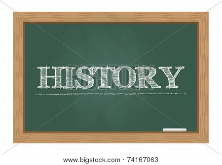 History Text On Chalkboard