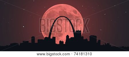 Blood Red Moon Over STL