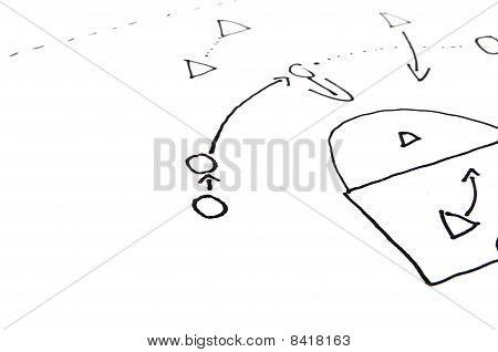 Stragegy Plan Of Ball Game