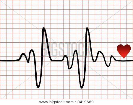 Heart beat monitor or EKG