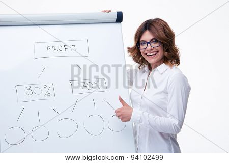 Happy businesswoman in glasses presenting strategy on flipchart isolated on a white background. Looking at camera