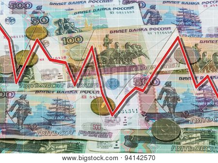 Rubles And Descending Graph
